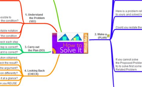 What are the four steps in the problem solving process